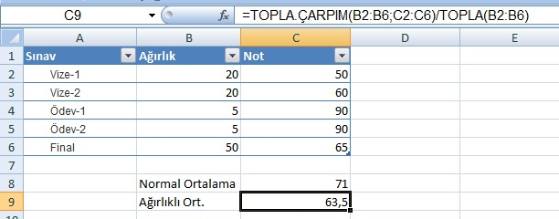 Excel De Ağırlıklı Ortalama Hesaplama Excel Form 252 Lleri